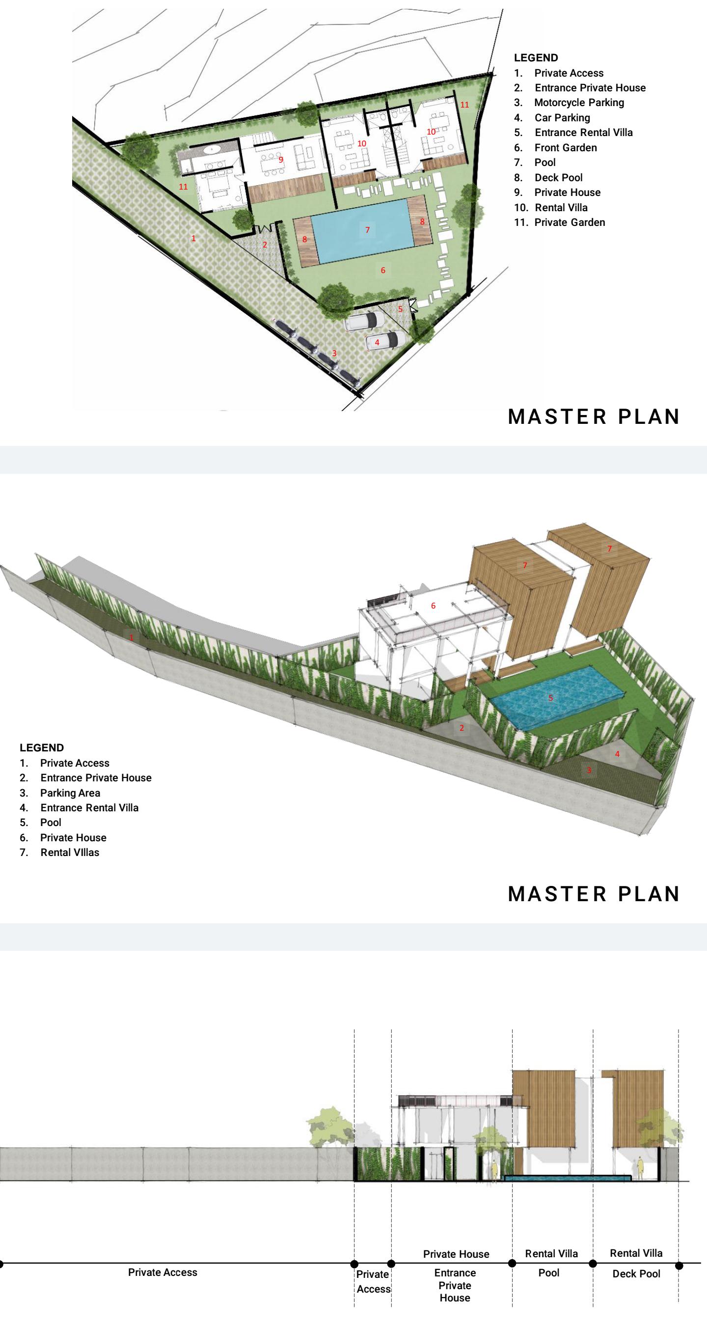 Arkana Architects, Arkana for Ohana, Ohana Retreat Bali, Ohana Retreat Bali